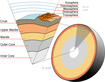 cross section of the earth energy education  earth crust diagram #15
