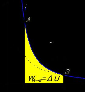 adiabatic  figure 1: the purple line is an example of an adiabat on a pv  diagram