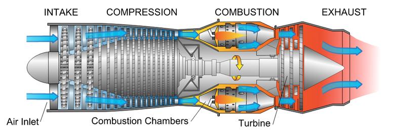 Turbine - Energy Education on