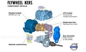 Flywheel - Energy Education