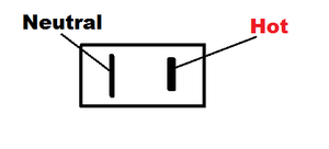 Electrical outlet - Energy Education