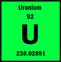 Uranium periodic table mass elcho table dynamic periodic table uranium energy education urtaz Choice Image
